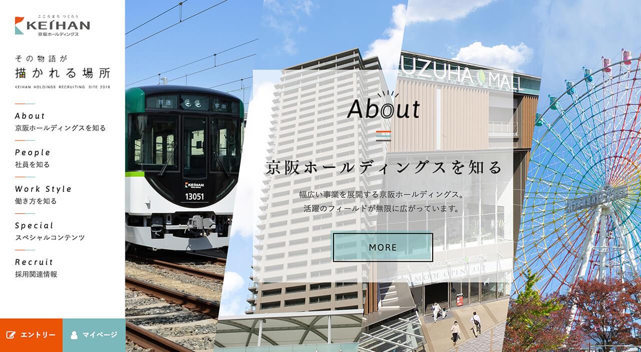 京阪ホールディングス 2018年度採用サイト