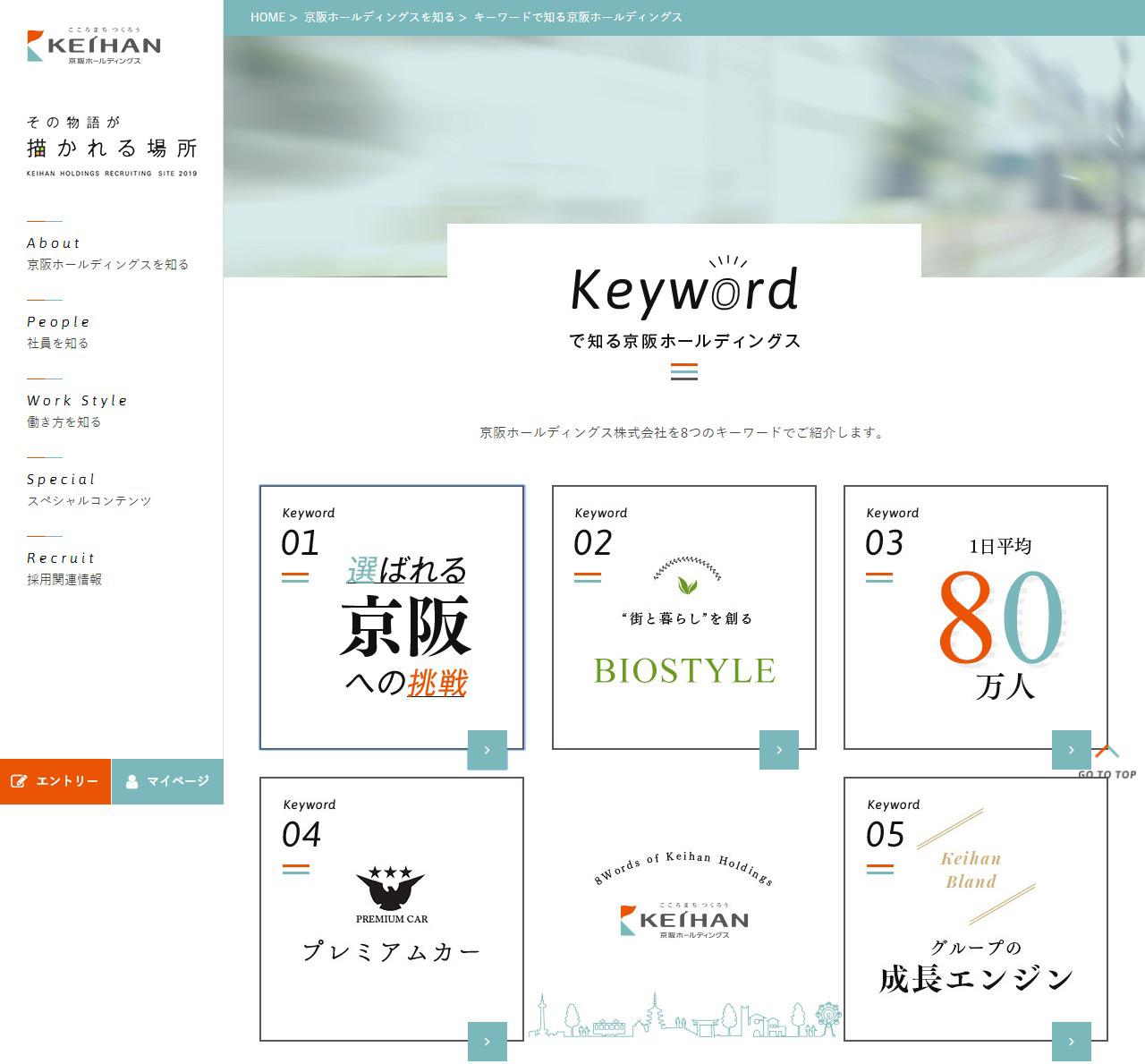 keyword_1